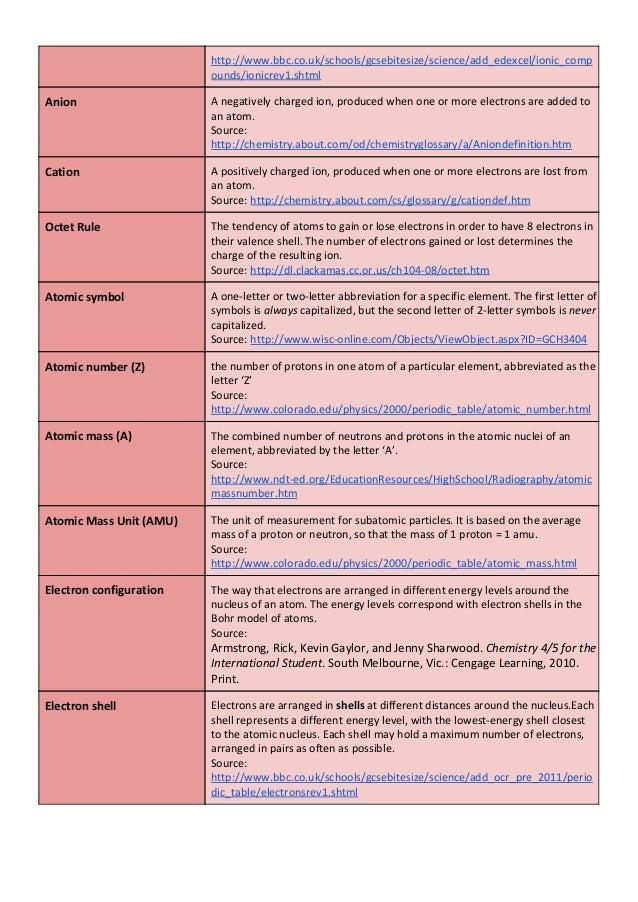 Grade 8 Chemistry Vocabulary List