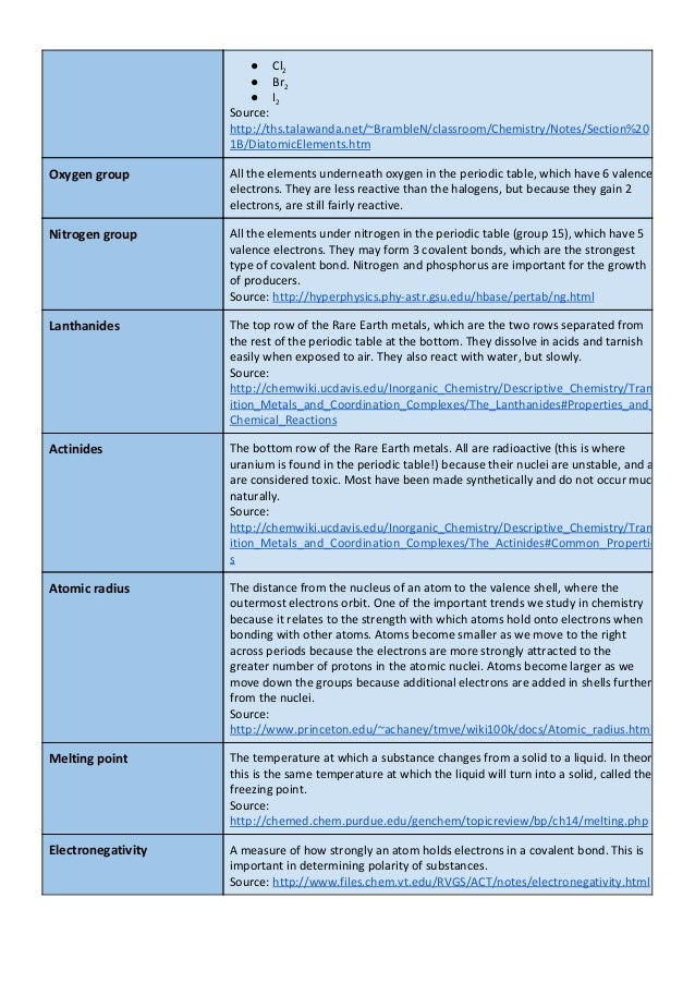 Grade 8 chemistry vocabulary list 5 urtaz Image collections