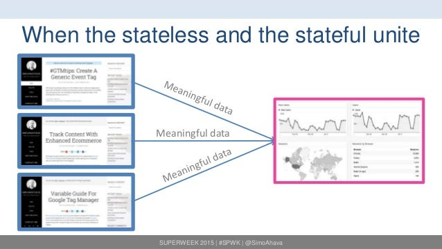 SUPERWEEK 2015 | #SPWK | @SimoAhava When the stateless and the stateful unite Meaningful data