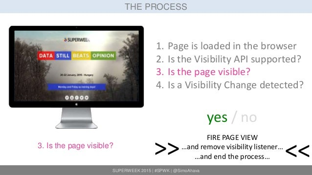 SUPERWEEK 2015 | #SPWK | @SimoAhava THE PROCESS 3. Is the page visible? 1. Page is loaded in the browser 2. Is the Visibil...