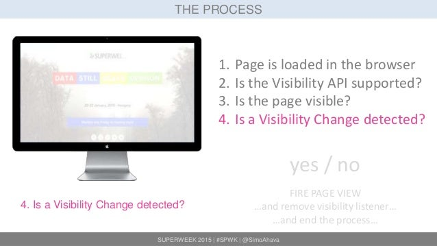 SUPERWEEK 2015 | #SPWK | @SimoAhava THE PROCESS 4. Is a Visibility Change detected? 1. Page is loaded in the browser 2. Is...