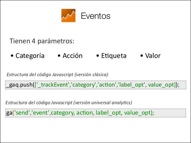 Eventos Los reportes se encuentran en  Menu :: Comportamiento :: Eventos