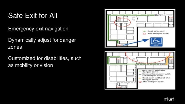 Safe Exit for All Emergency exit navigation Dynamically adjust for danger zones Customized for disabilities, such as mobil...