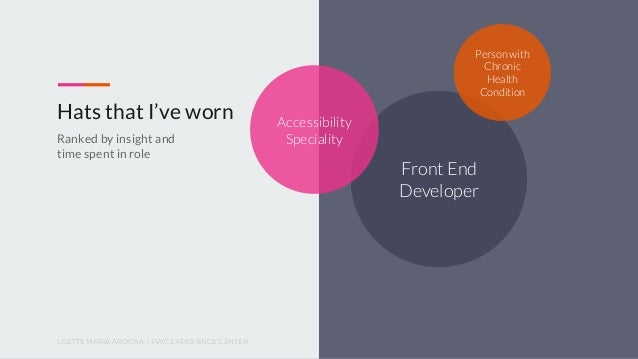 Global Accessibility Awareness Day Slide 3