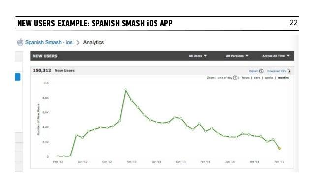 22NEW USERS EXAMPLE: SPANISH SMASH iOS APP