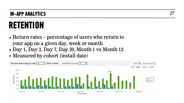 27 • Return rates – percentage of users who return to your app on a given day, week or month • Day 1, Day 3, Day 7, Day 30...