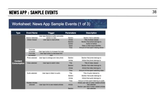 38NEWS APP : SAMPLE EVENTS