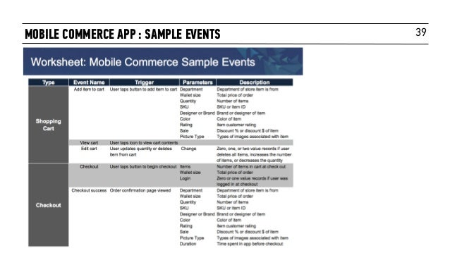 39MOBILE COMMERCE APP : SAMPLE EVENTS