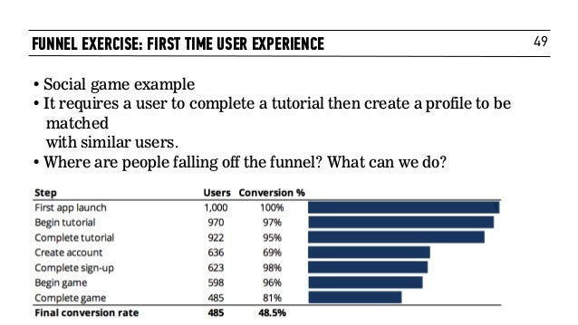 49FUNNEL EXERCISE: FIRST TIME USER EXPERIENCE • Social game example • It requires a user to complete a tutorial then creat...