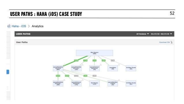 52USER PATHS : HAHA (iOS) CASE STUDY