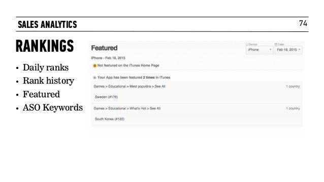 74SALES ANALYTICS RANKINGS • Daily ranks • Rank history • Featured • ASO Keywords