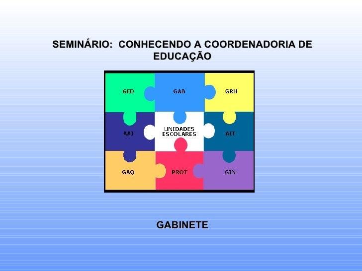 SEMINÁRIO: CONHECENDO A COORDENADORIA DE                EDUCAÇÃO               GABINETE