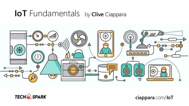 IoT Fundamentals by Clive Ciappara ciappara.com/IoT