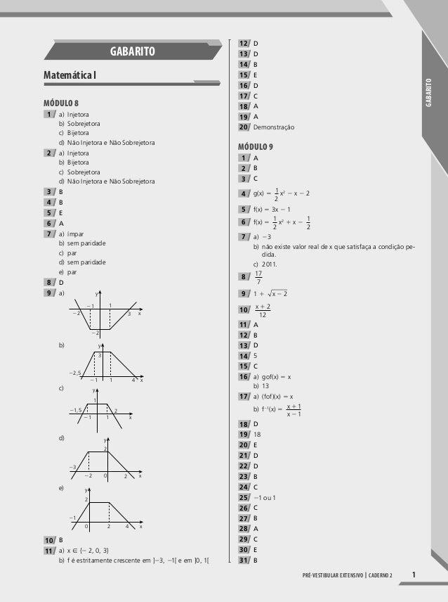 1 GABARITO Pré-vestibular extensivo | caderno 2 GABARITO Matemática I MÓDULO 8 1 a) Injetora b) Sobrejetora c) Bijetora d)...