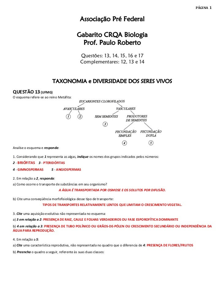 PÁGINA   1                                             Associação Pré Federal                                           Ga...