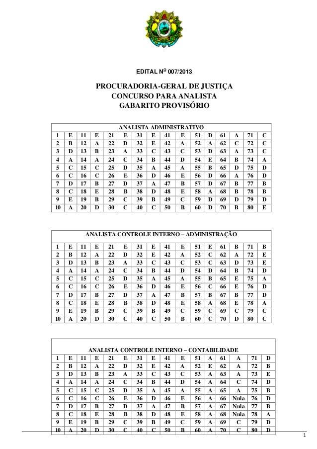 EDITAL NO 007/2013               PROCURADORIA-GERAL DE JUSTIÇA                  CONCURSO PARA ANALISTA                   G...