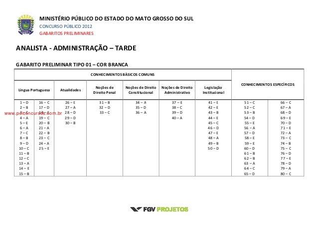 MINISTÉRIO PÚBLICO DO ESTADO DO MATO GROSSO DO SUL CONCURSO PÚBLICO 2012 GABARITOS PRELIMINARES ANALISTA - ADMINISTRAÇÃO –...