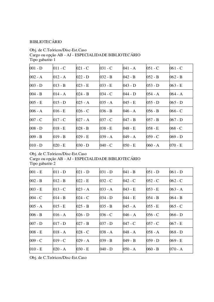 BIBLIOTECÁRIOObj. de C.Teóricos/Disc-Est.CasoCargo ou opção AB - AJ - ESPECIALIDADE BIBLIOTECÁRIOTipo gabarito 1001 - D   ...