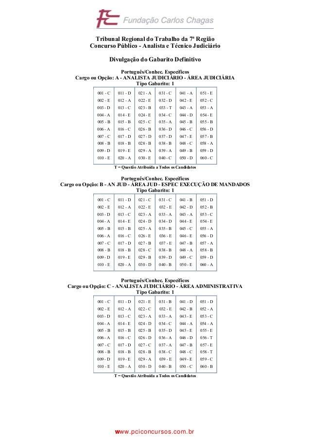 Tribunal Regional do Trabalho da 7ª Região Concurso Público - Analista e Técnico Judiciário Divulgação do Gabarito Definit...