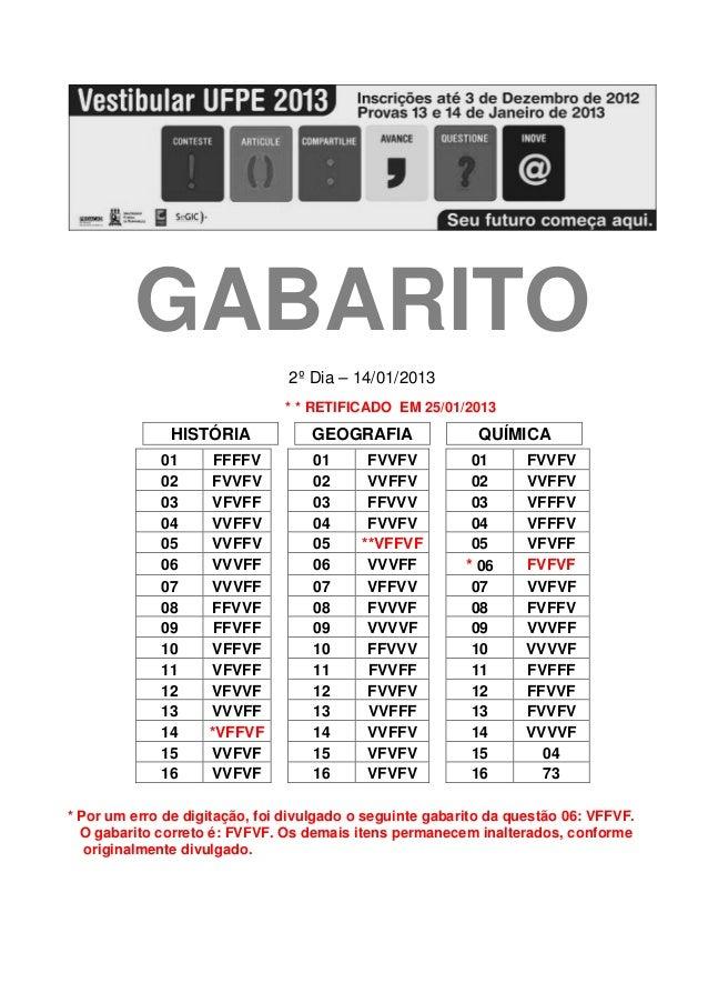 GABARITO                                2º Dia – 14/01/2013                               * * RETIFICADO EM 25/01/2013    ...