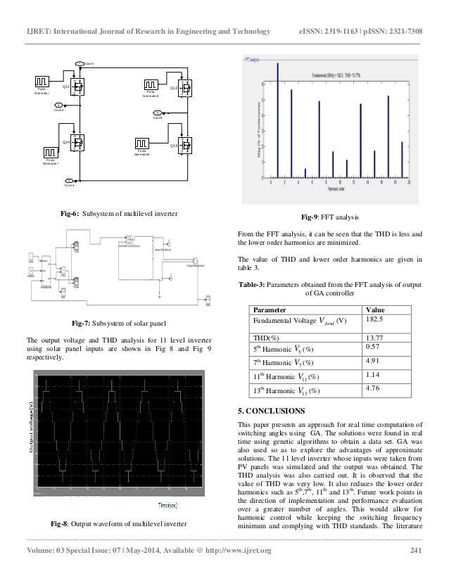 ga based selective harmonic minimization of a 11 level