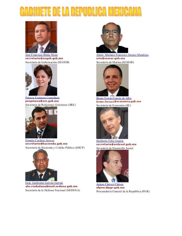 José Francisco Blake Mora Secretaría de Gobernación (SEGOB) Patricia Espinosa Cantellano Secretaría de Relaciones Exterior...