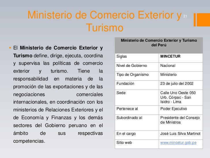 Gabinete ministerial del per for Ministerio de pesqueria