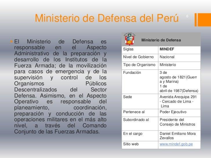 Gabinete ministerial del per for Ministerio del interior migraciones peru
