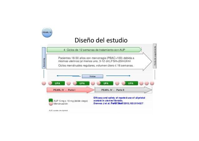 EXPERIENCIA DEL ACETATO DE ULIPRISTAL 5 MG EN EL