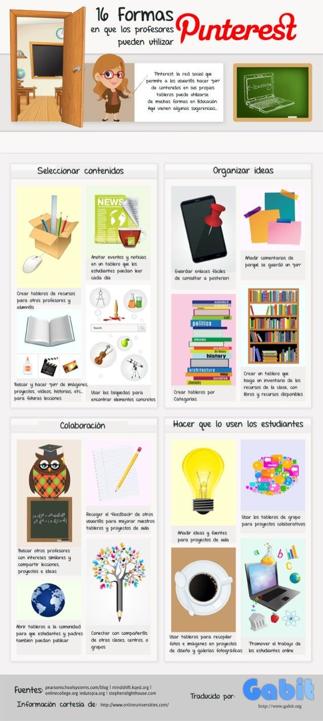 Gabit: 16 formas en las que los profesores pueden utilizar Pinterest (español)