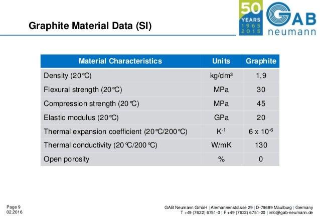 Gab Neumann Graphite Presentation