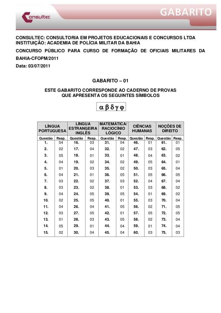 CONSULTEC: CONSULTORIA EM PROJETOS EDUCACIONAIS E CONCURSOS LTDAINSTITUIÇÃO: ACADEMIA DE POLÍCIA MILITAR DA BAHIACONCURSO ...