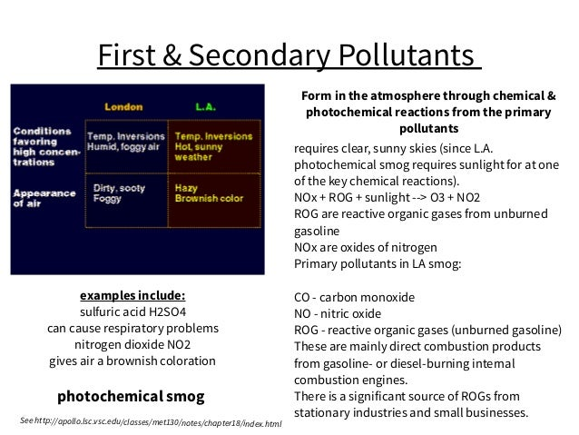 requires clear, sunny skies (since L.A. photochemical smog requires sunlight for at one of the key chemical reactions). NO...