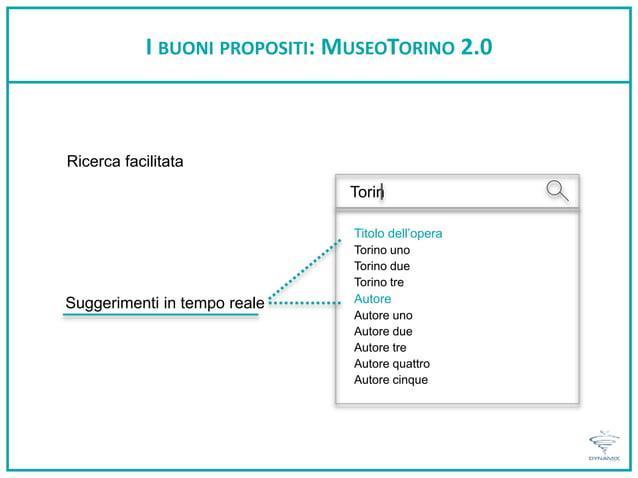 I BUONI PROPOSITI: MUSEOTORINO 2.0 Ricerca facilitata Suggerimenti in tempo reale Torin Titolo dell'opera Torino uno Torin...