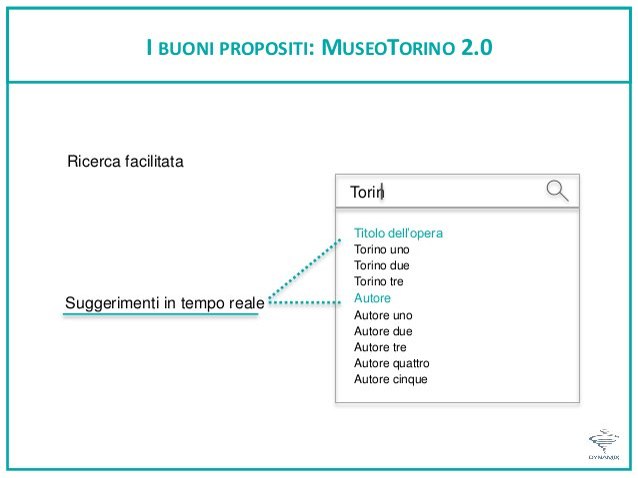 I BUONI PROPOSITI: MUSEOTORINO 2.0 Suggerimento termini più frequentemente associati alla ricerca Ricerca cronologica Dal ...