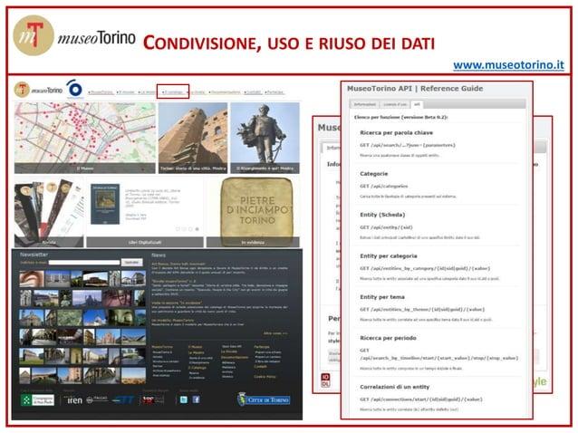 www.museotorino.it CONDIVISIONE, USO E RIUSO DEI DATI