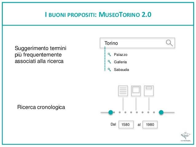 I BUONI PROPOSITI: MUSEOTORINO 2.0