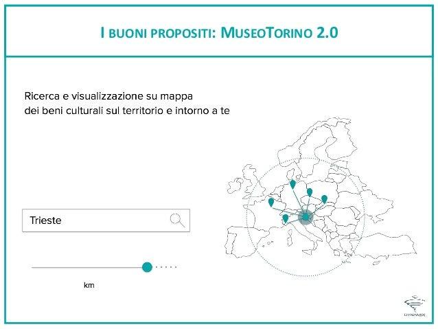 I BUONI PROPOSITI: MUSEOTORINO 2.0 Differenti tracciati di scheda con contesto dinamico elaborato in tempo reale Soggetti ...