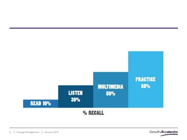 Ga change management Slide 3