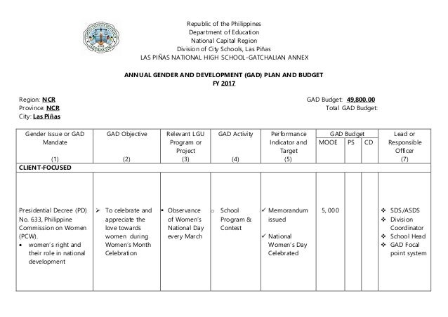 Gad Action Plan. Republic Of The Philippines Department Of Education  National Capital Region Division Of City Schools, ...