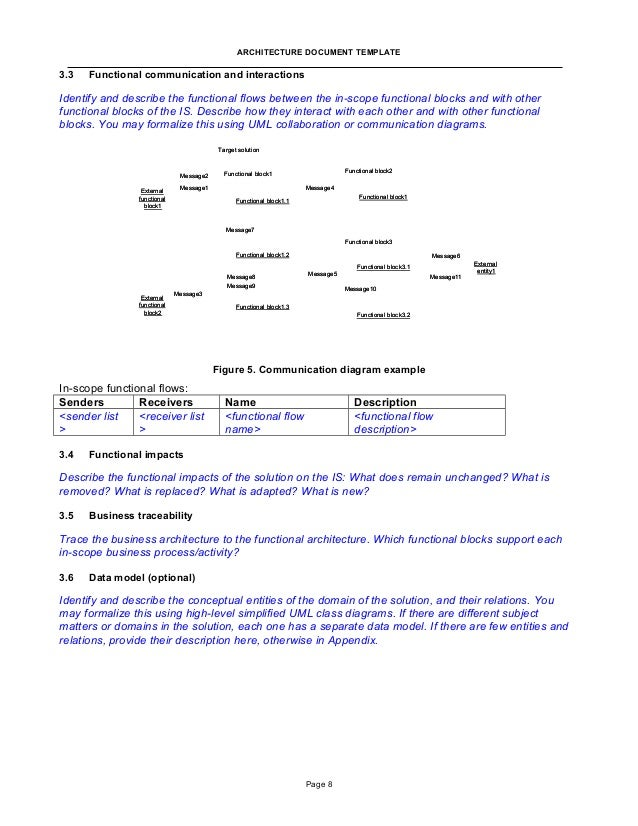 Architecture Document Template
