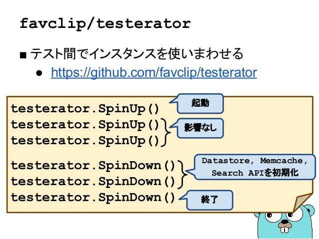 favclip/testerator ■ テスト間でインスタンスを使いまわせる ● https://github.com/favclip/testerator testerator.SpinUp() testerator.SpinUp() te...