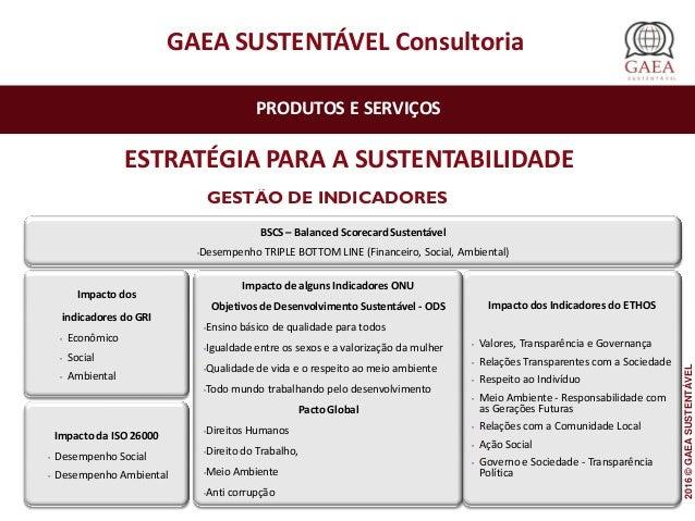 Gaea Sustentavel Indicadores Slide 2