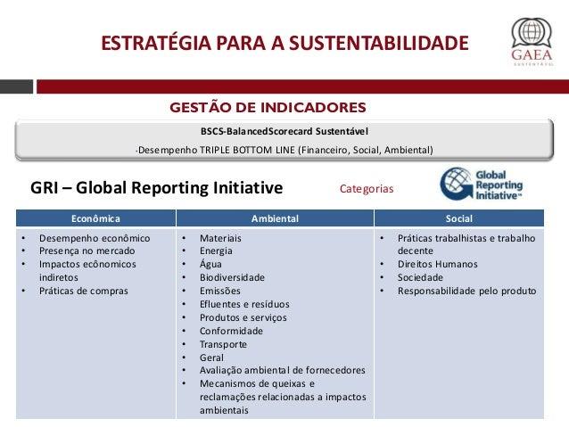 Gaea Sustentavel Indicadores Slide 3