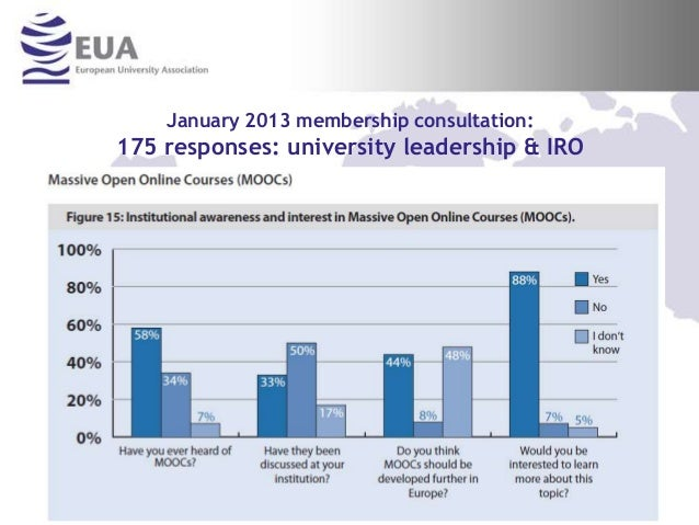 MOOCs in Europe by Michael Gaebel (EUA) Slide 3