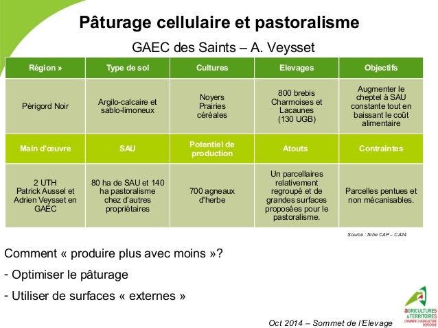 Pâturage cellulaire et pastoralisme  Région » Type de sol Cultures Elevages Objectifs  Source : fiche CAP – CA24  GAEC des...