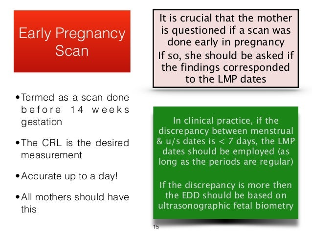 How accurate is pregnancy dating scan