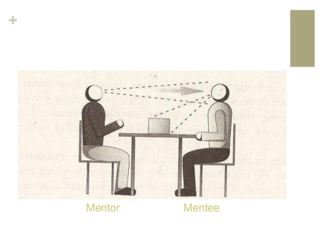 + Mentor Mentee