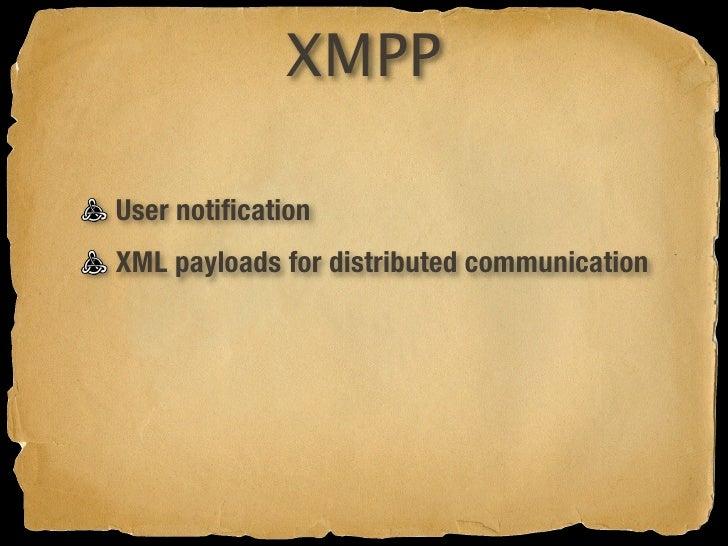 XMPP Sending          in Java