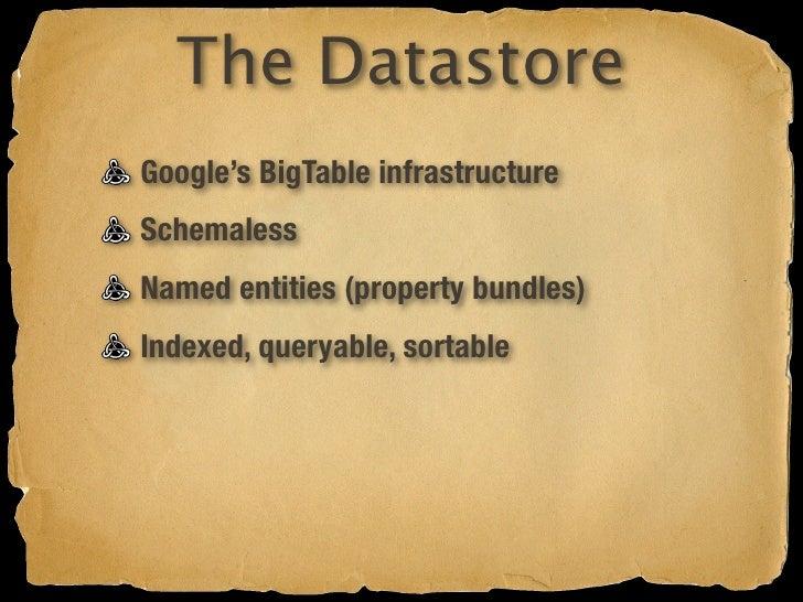 Datastore Indexes